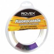 Rovex Fluorocarbon