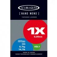 Vision Nano Mono Tafs